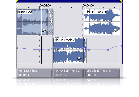 Create professional mixes with complex crossfades