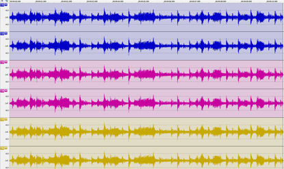 Multichannel audio recording